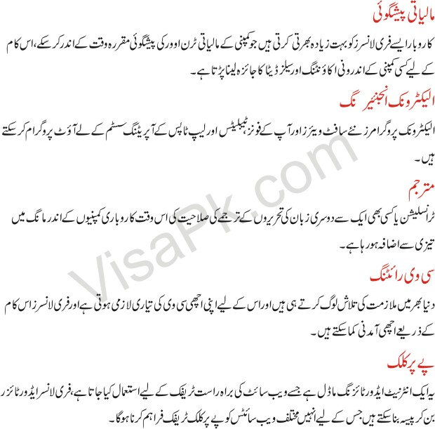 Online jobs in Pakistan in Urdu 2