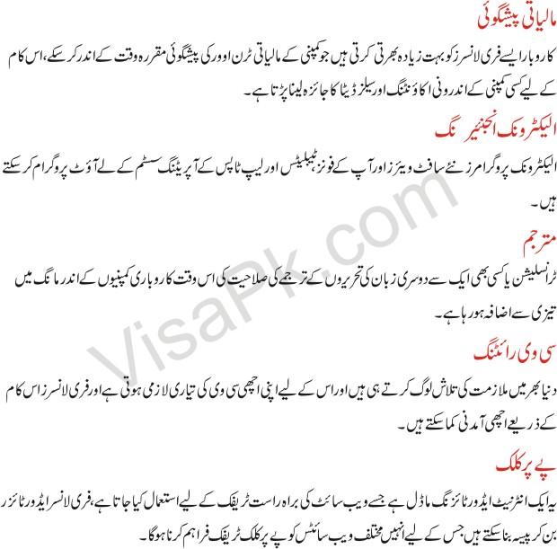 Online jobs in Pakistan in Urdu 2